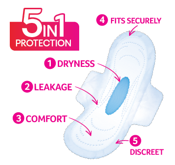 5 in 1 protection pads overview